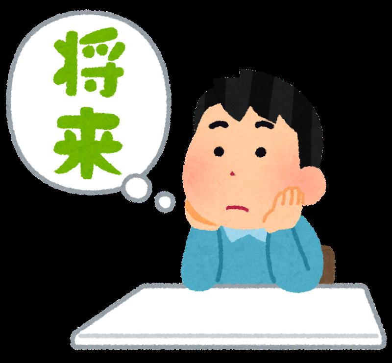 f:id:yuuma_pg:20190525092051p:plain