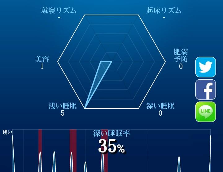 f:id:yuumi1289:20180306091056j:plain