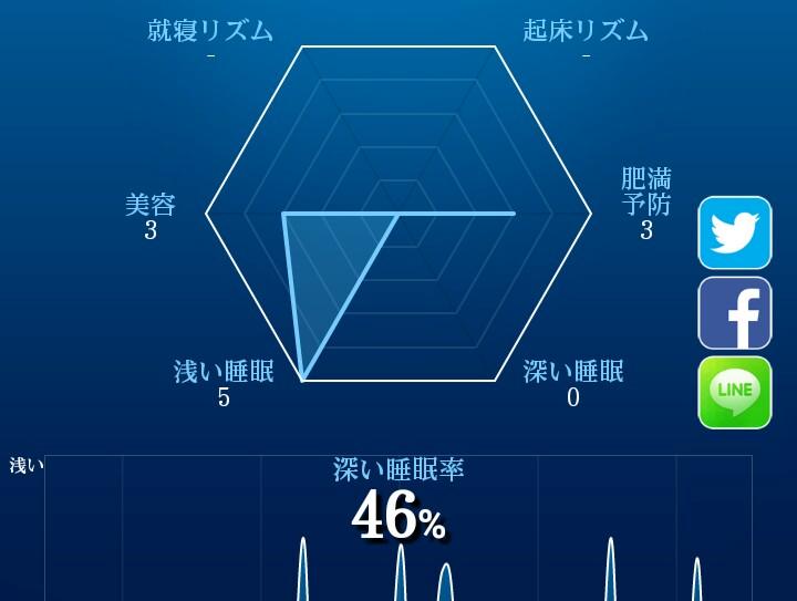 f:id:yuumi1289:20180306091137j:plain