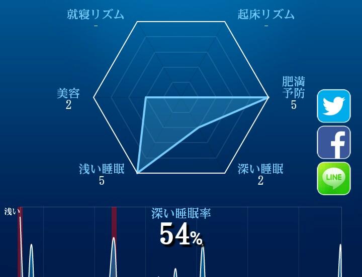f:id:yuumi1289:20180306091153j:plain