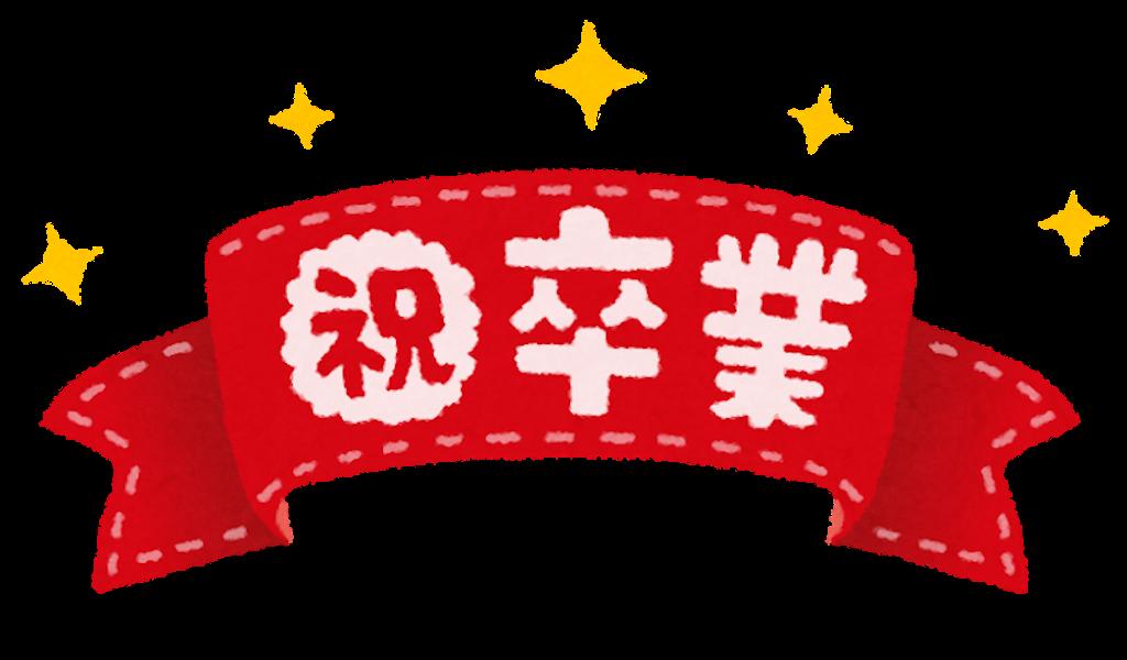 f:id:yuumin358:20210223190504p:image
