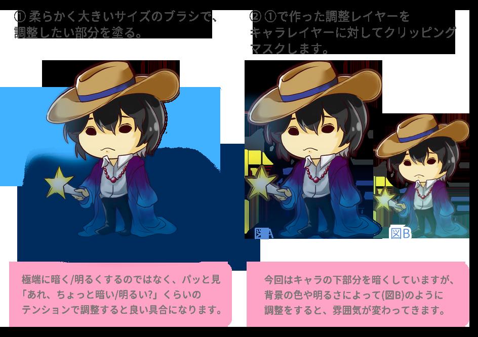f:id:yuumin5220:20190603104413p:plain