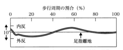f:id:yuunaka:20180902215457p:plain