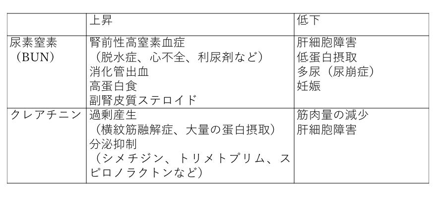 f:id:yuunaka:20180906234515p:plain