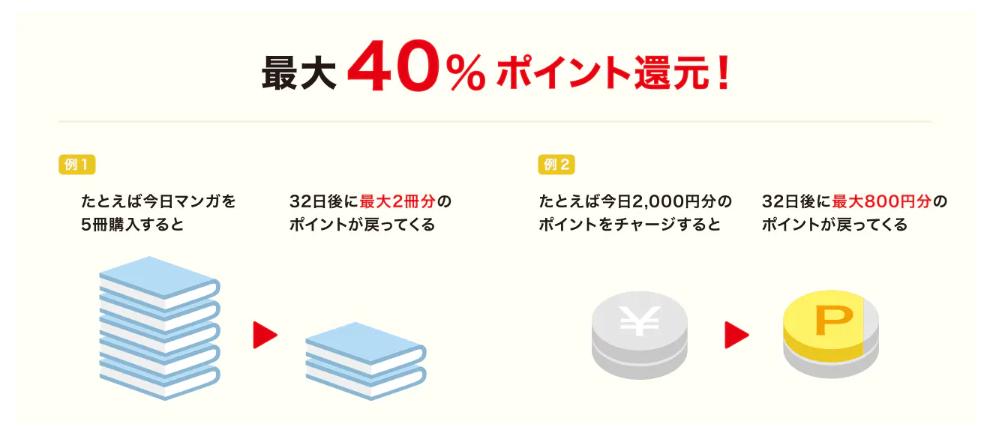 f:id:yuuotokujouhou:20200925000328p:plain