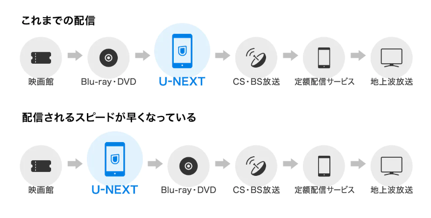 f:id:yuuotokujouhou:20200925000338p:plain
