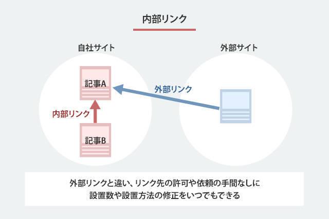 f:id:yuuotokujouhou:20201003101055j:plain