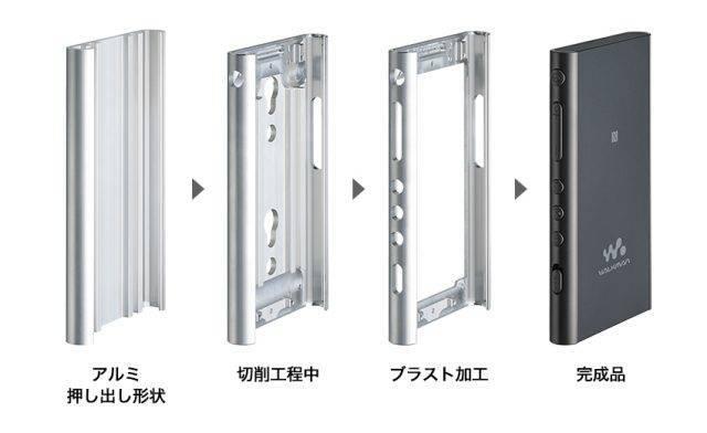 f:id:yuuotokujouhou:20210402145338j:plain