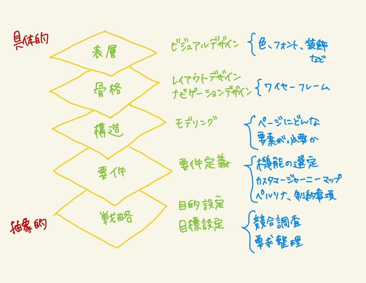 f:id:yuuri_03:20201201225605j:plain