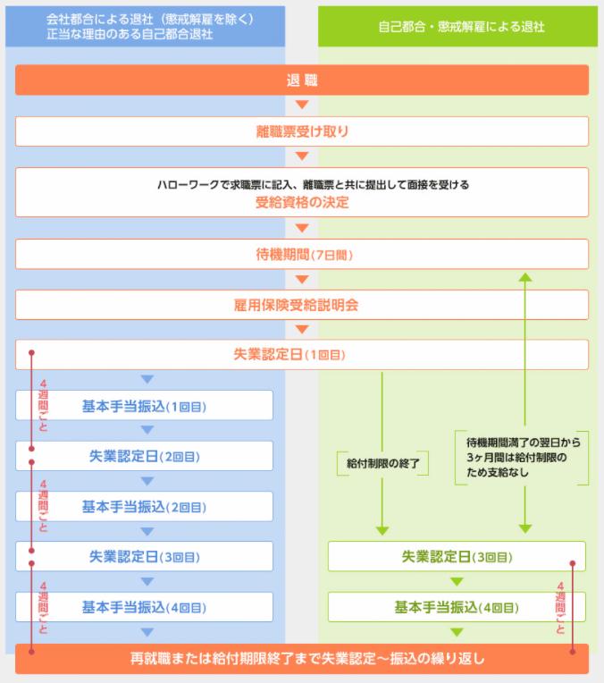 f:id:yuurincheee1117:20180119114603p:plain