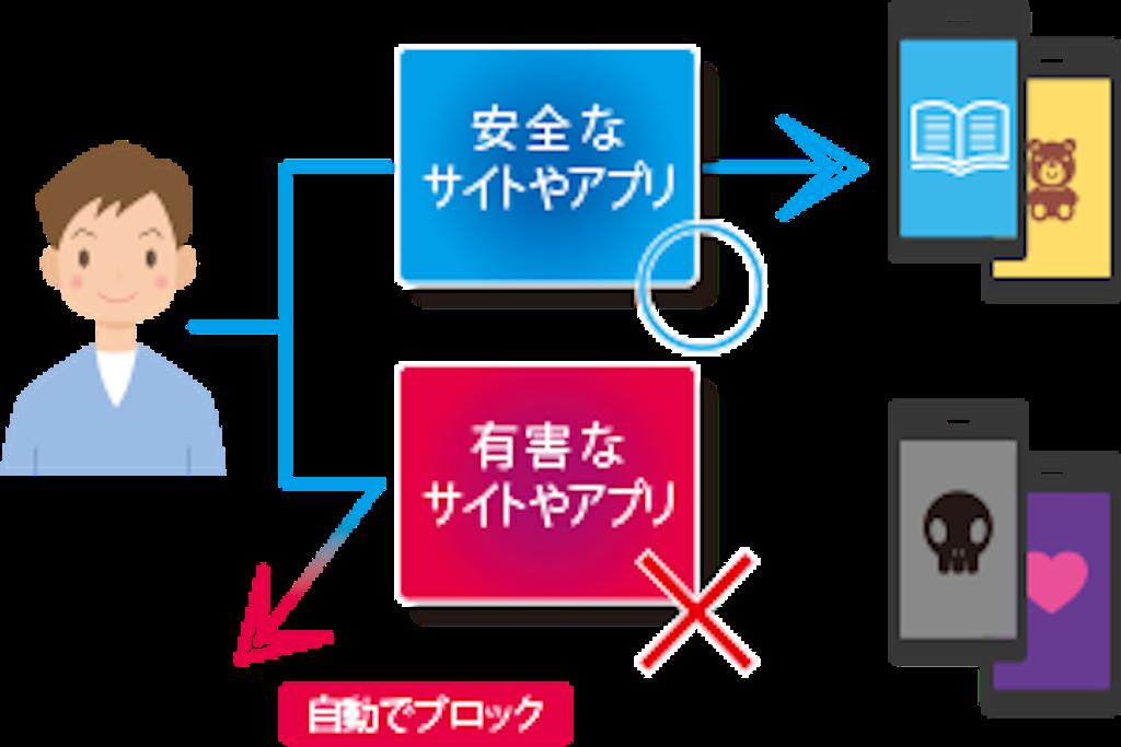 f:id:yuusei1025221:20180322232218p:image
