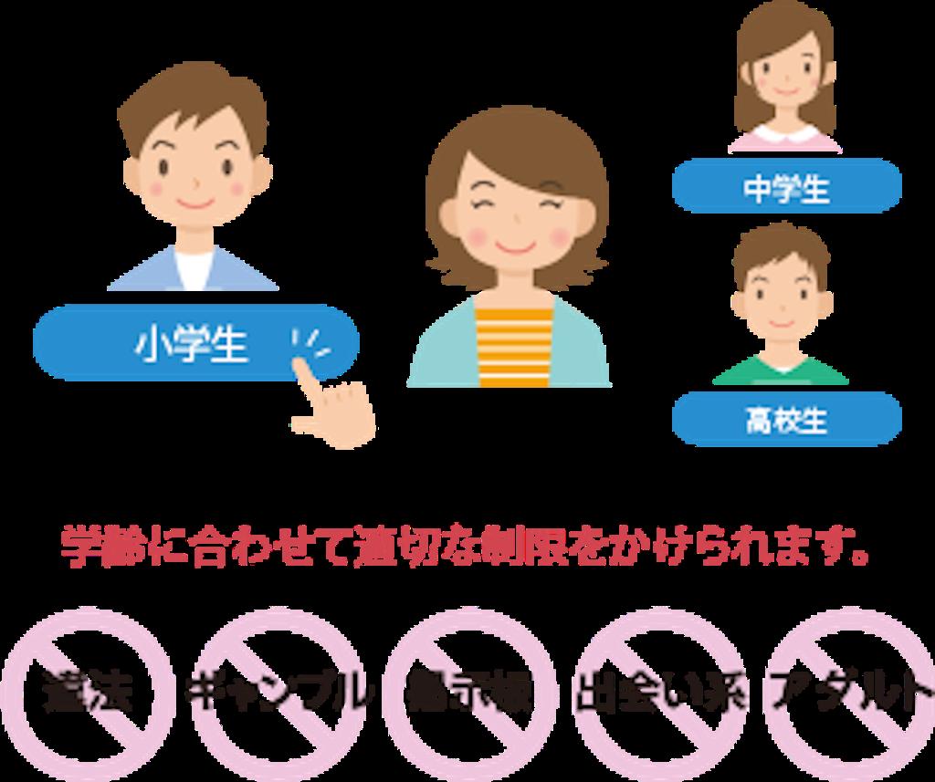 f:id:yuusei1025221:20180322232437p:image