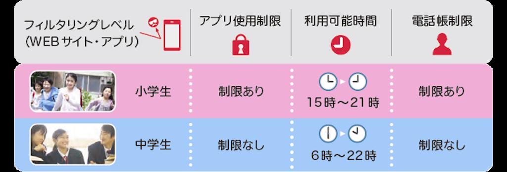f:id:yuusei1025221:20180322233033p:image