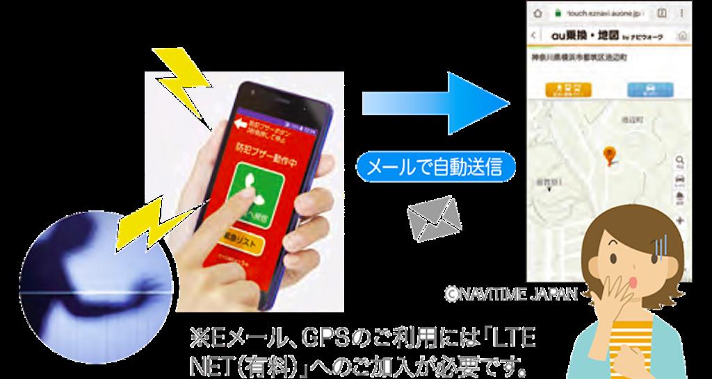f:id:yuusei1025221:20180322233135p:image