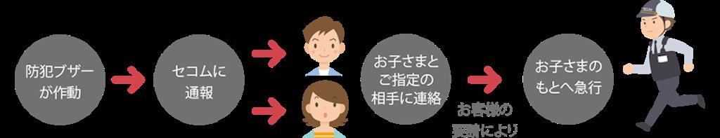 f:id:yuusei1025221:20180322233329p:image