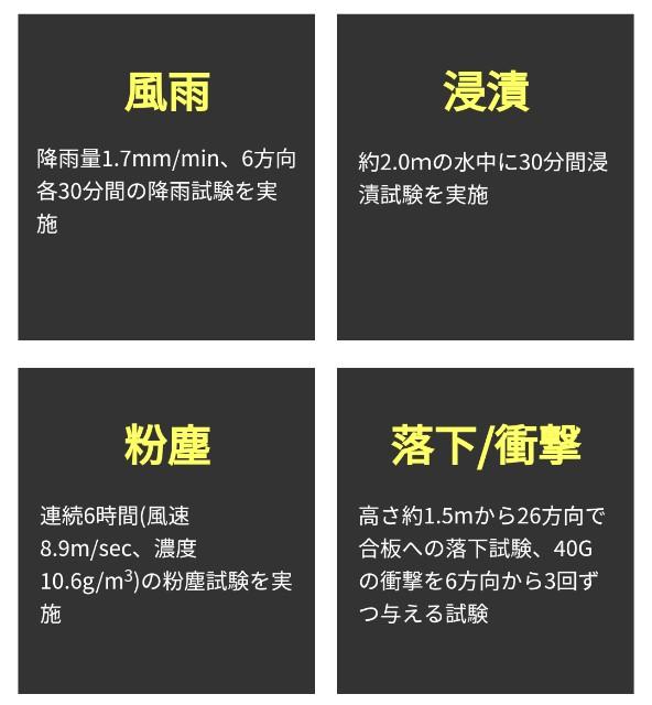 f:id:yuusei1025221:20181008105157j:image