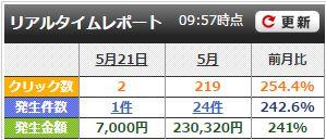 f:id:yuuseiharumana:20170521101236j:plain