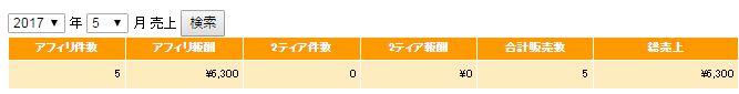 f:id:yuuseiharumana:20170521101257j:plain