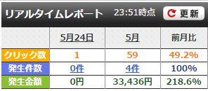 f:id:yuuseiharumana:20170524235651j:plain