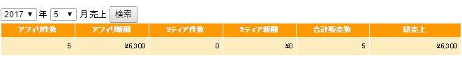 f:id:yuuseiharumana:20170524235711j:plain