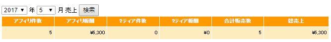 f:id:yuuseiharumana:20170526222705j:plain