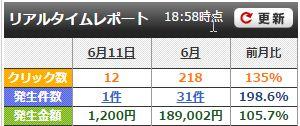 f:id:yuuseiharumana:20170611193520j:plain