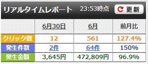 f:id:yuuseiharumana:20170803234242j:plain
