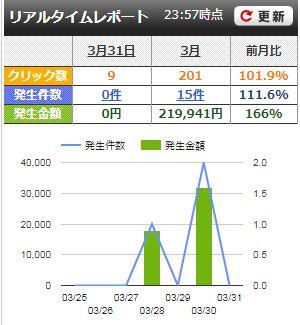 f:id:yuuseiharumana:20180401003300j:plain