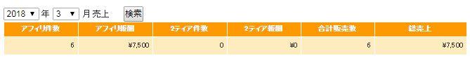 f:id:yuuseiharumana:20180401003323j:plain