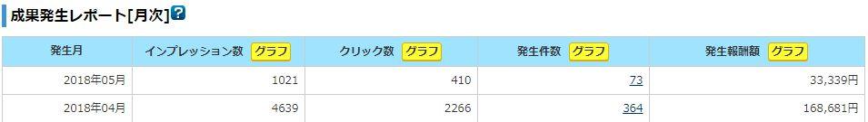 f:id:yuuseiharumana:20180505105931j:plain