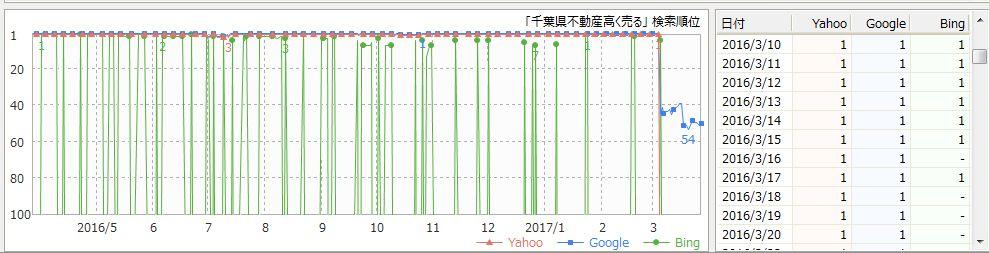 f:id:yuuseiharumana:20180626071333j:plain