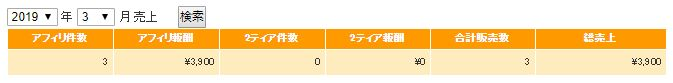 f:id:yuuseiharumana:20190402234033j:plain