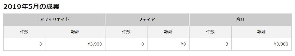 f:id:yuuseiharumana:20190602212045j:plain