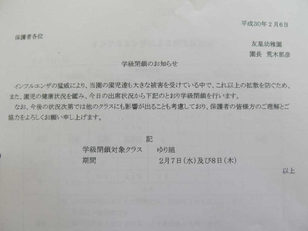 f:id:yuuseiyouchien:20180206131356j:plain