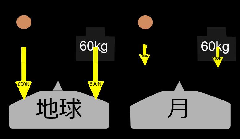 f:id:yuusiro17:20190128012205p:plain