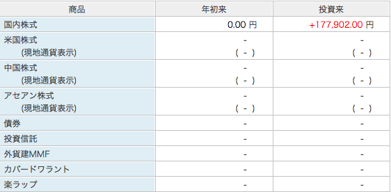f:id:yuusuke913:20180817232944p:plain