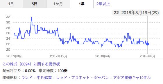 f:id:yuusuke913:20180817234528p:plain