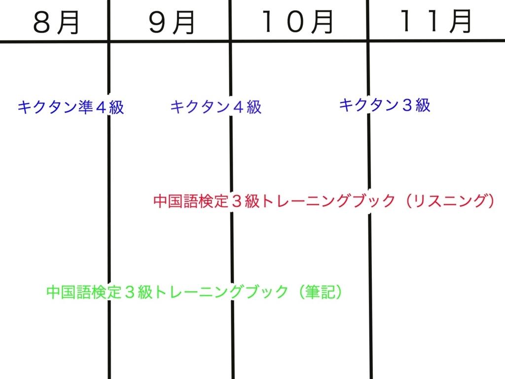 f:id:yuusuke913:20180819015839j:plain