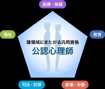 f:id:yuusuke913:20180831102430p:plain