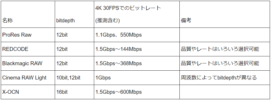 f:id:yuusukemiyazaki:20191224220304p:plain