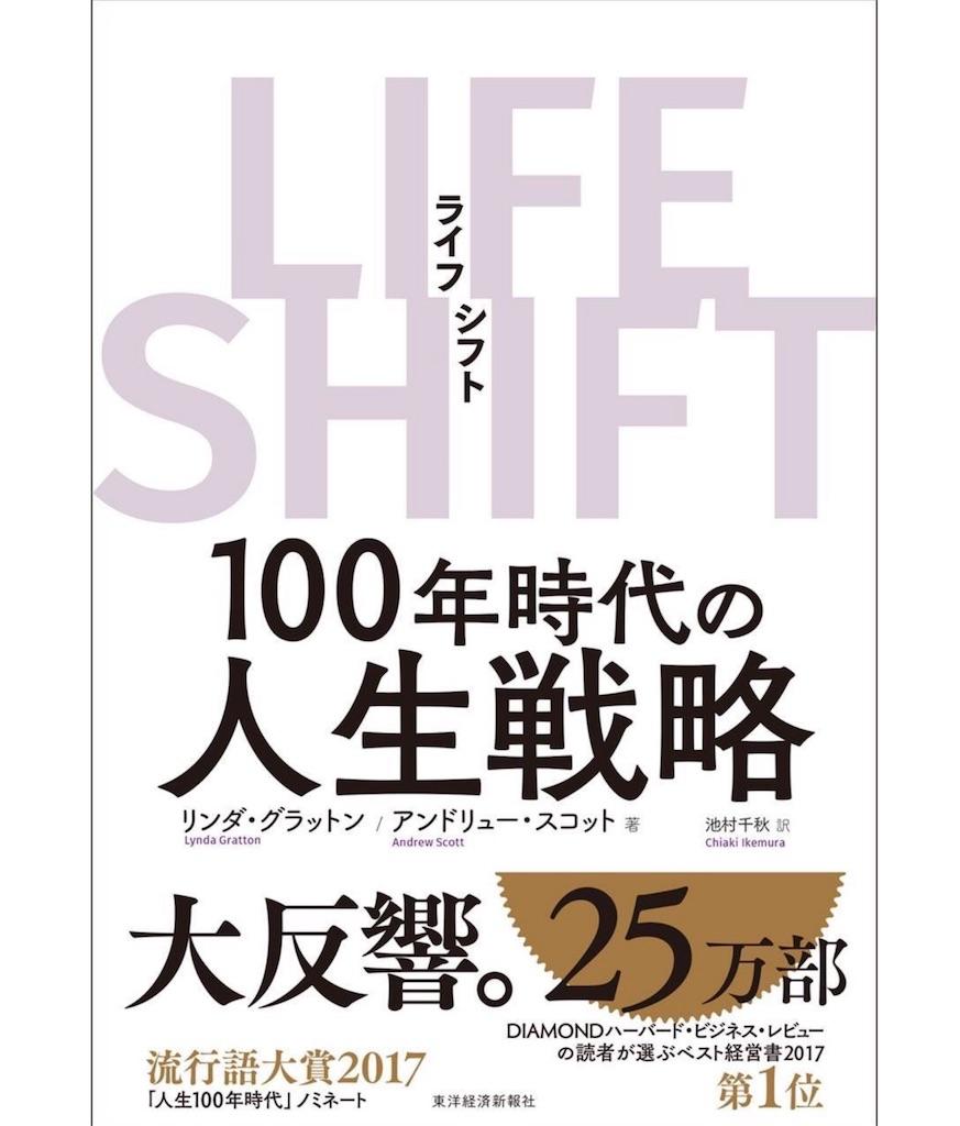 f:id:yuuta-goo36:20180306055536j:image