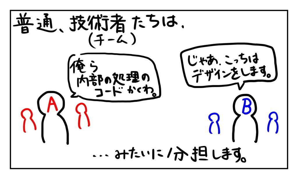 f:id:yuutarou22:20161127103640j:plain