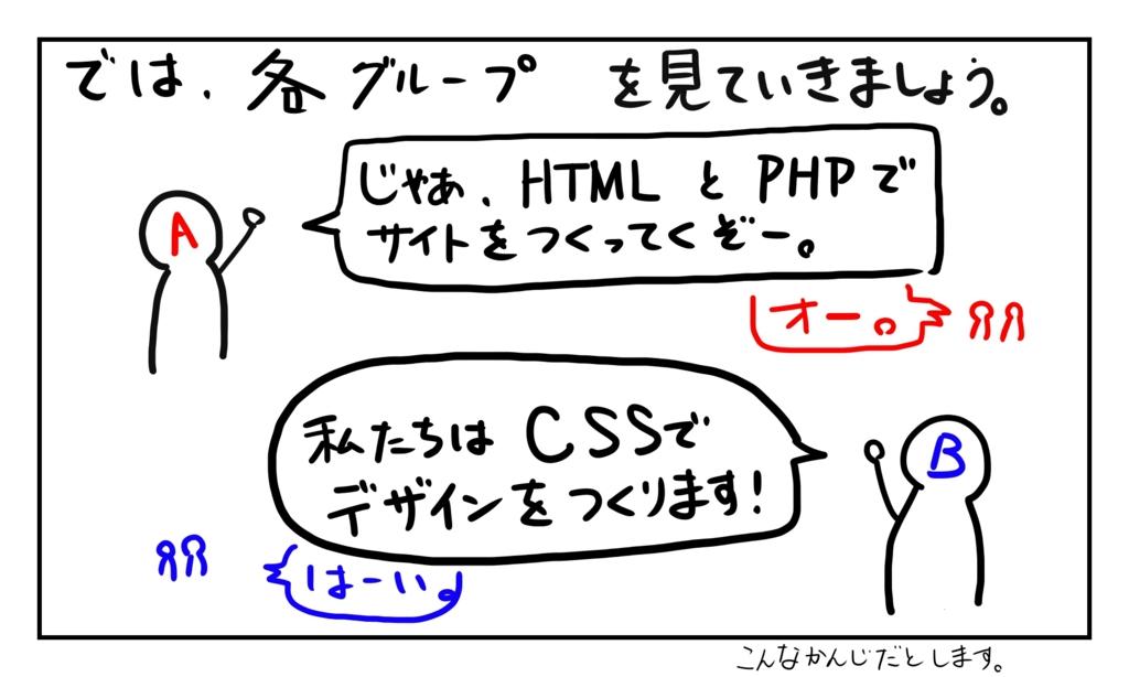 f:id:yuutarou22:20161127103647j:plain