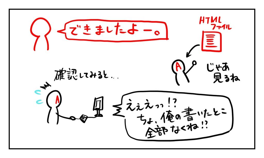 f:id:yuutarou22:20161127103654j:plain