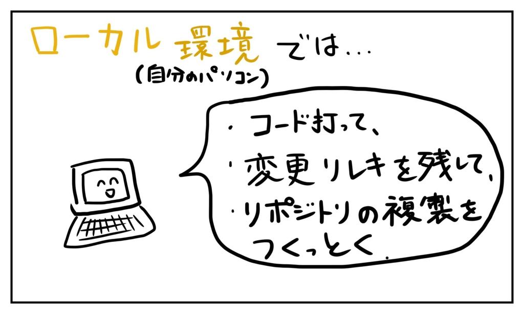 f:id:yuutarou22:20161127104901j:plain