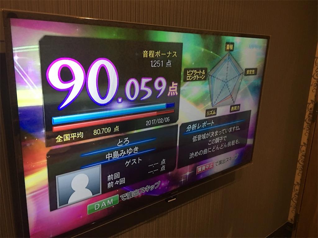 f:id:yuuto-idaira:20170205195213j:image