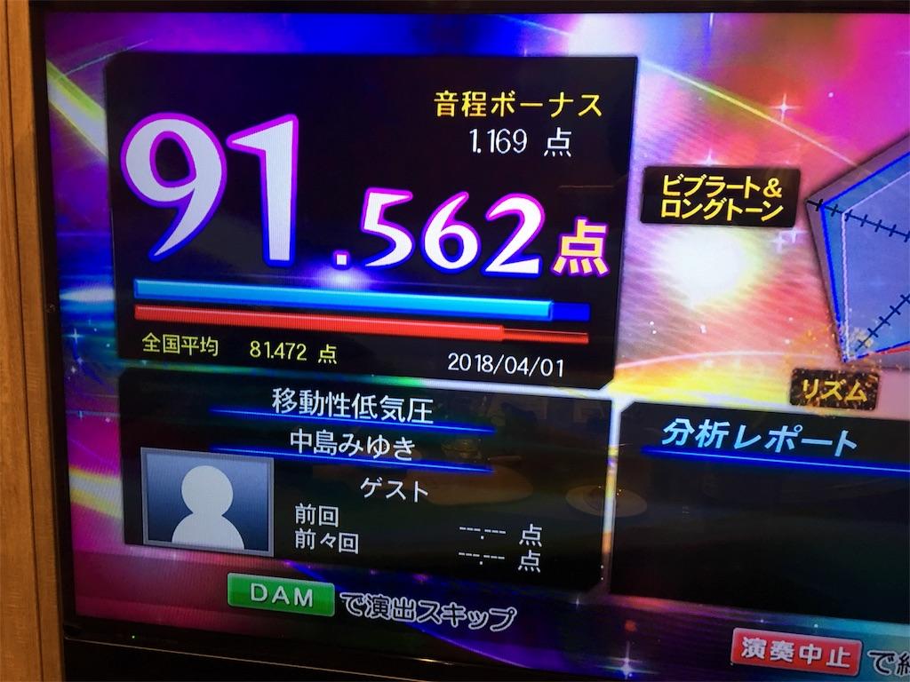 f:id:yuuto-idaira:20180402223512j:image