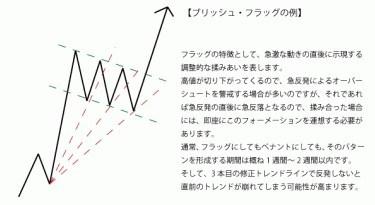 f:id:yuuto1045:20180120235120j:plain