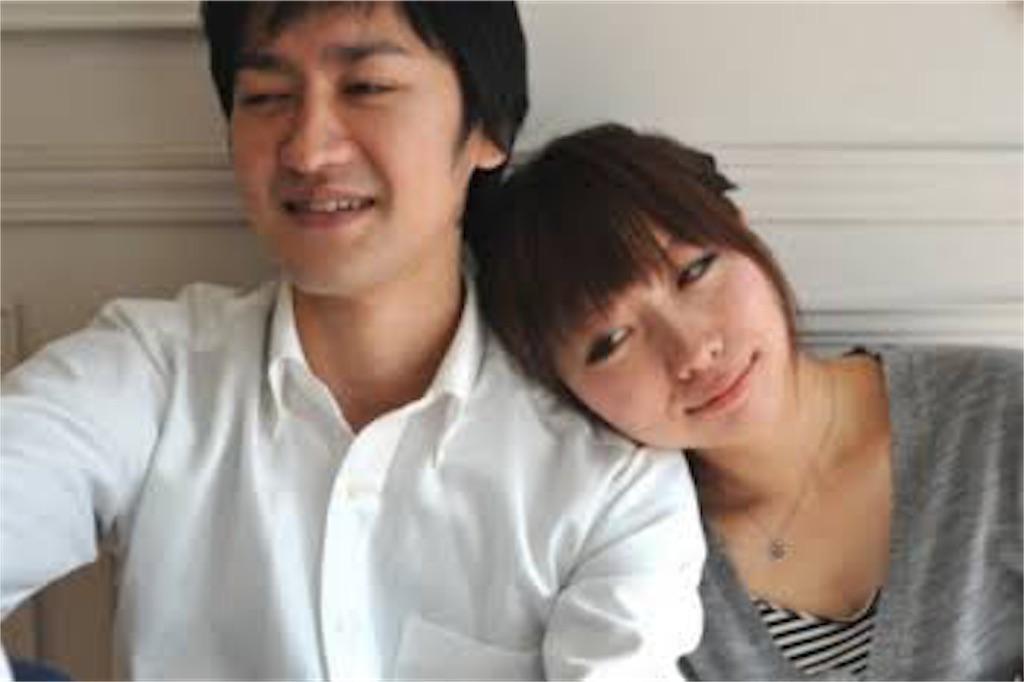 f:id:yuutohide:20180311170503j:image