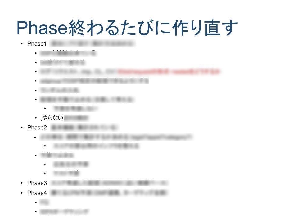 f:id:yuutookun:20191217010413j:plain